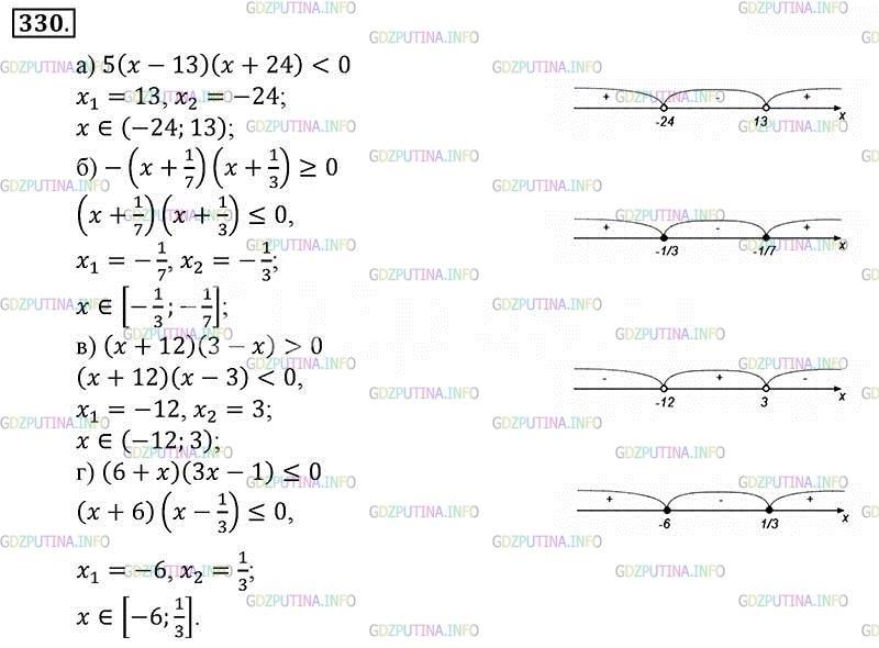 Гдз номер 625 алгебра 9 класс макарычев, миндюк.