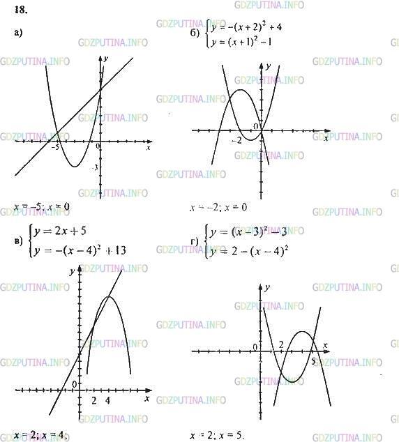 Гдз Алгебра 8 Класс Мордкович Путин
